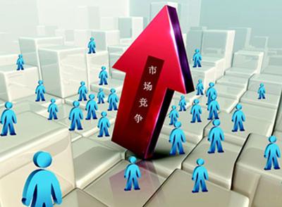 市場營銷管理沙盤模擬課程